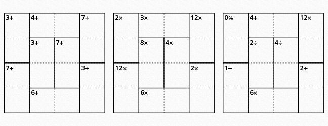 計算ブロックの例
